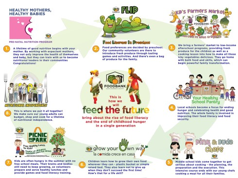 Foodbank Feed The Future (Email Version)